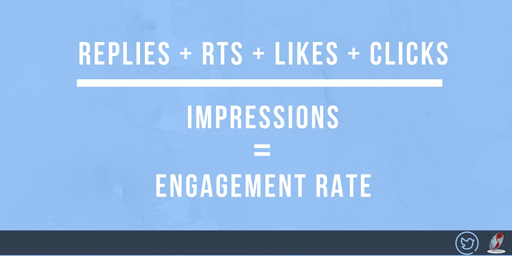 How-to-calculate-engagement-rate