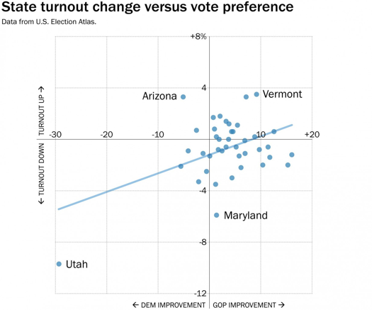 Appendix-state-voter-change.png