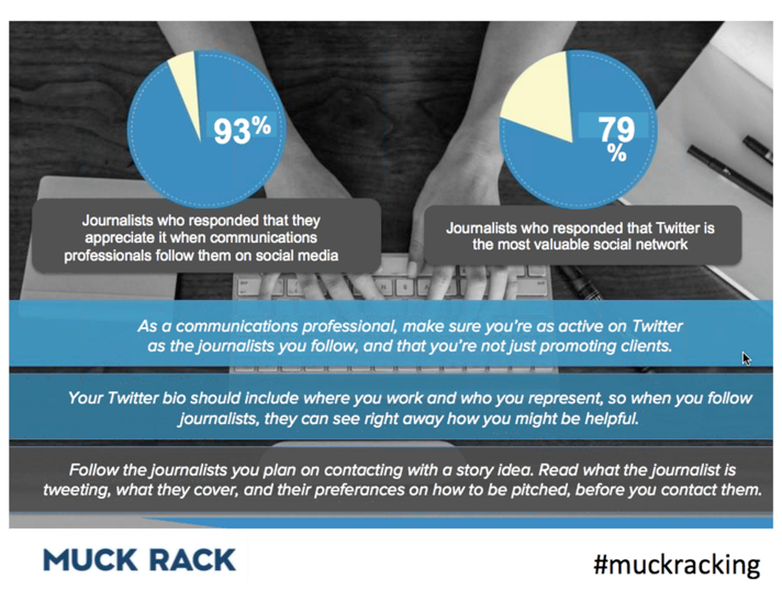 MuckRack-survey-1.png