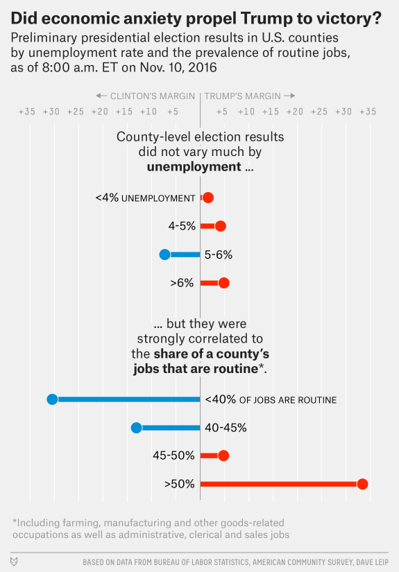 racism-v-economy-kolko-routine-jobs-election1.png